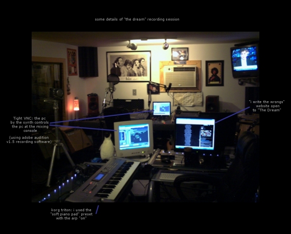 My studio during The Dream recording session